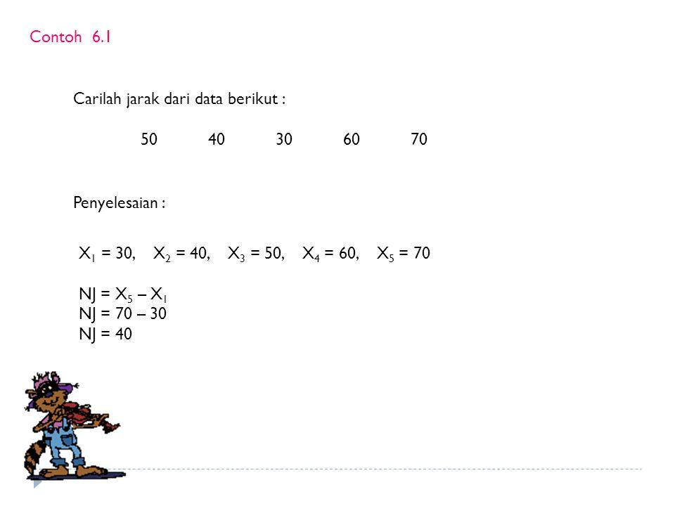 Apabila dipunyai data X1, X2, ……Xn dan Rata-rata Maka simpangan terhadap rata-rata hitung RS =