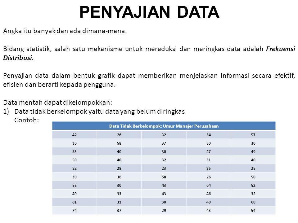 PENYAJIAN DATA Angka itu banyak dan ada dimana-mana.
