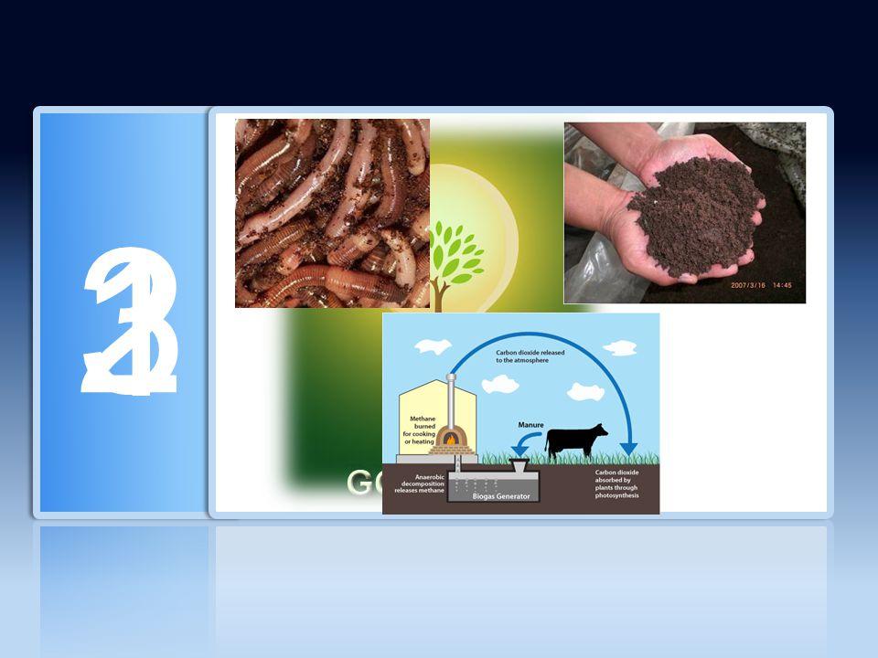 Section 1 Section 3 Section 4 Section 5 LIMBAH PETERNAKAN Penanganan Limbah peternakan dapat dimanfaatkan untuk berbagai kebutuhan, apalagi limbah ter
