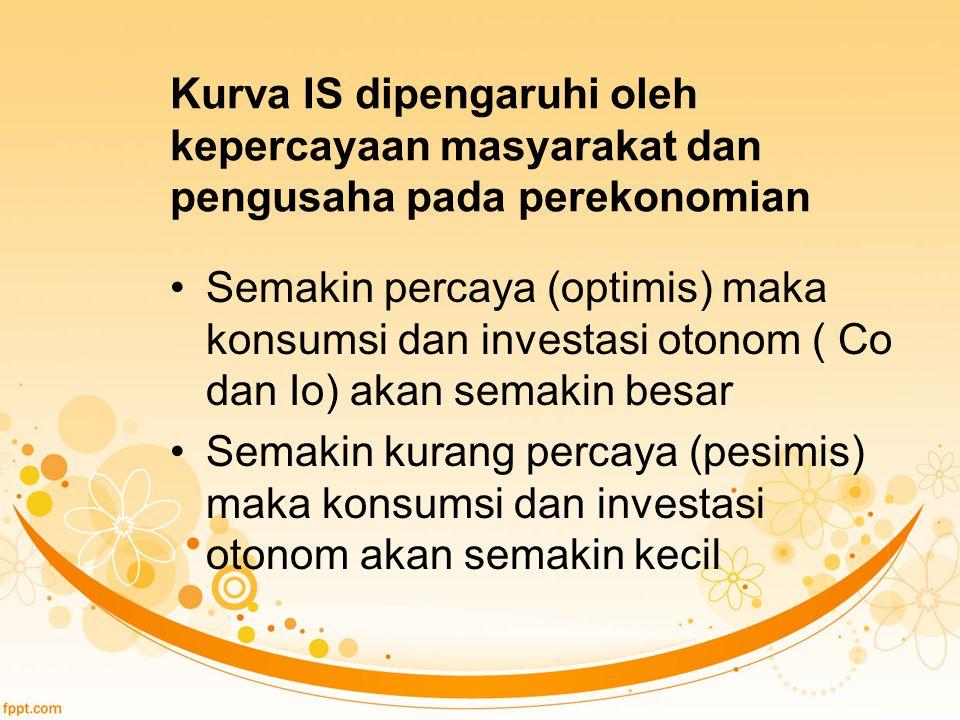 Kurva IS dipengaruhi oleh kepercayaan masyarakat dan pengusaha pada perekonomian Semakin percaya (optimis) maka konsumsi dan investasi otonom ( Co dan