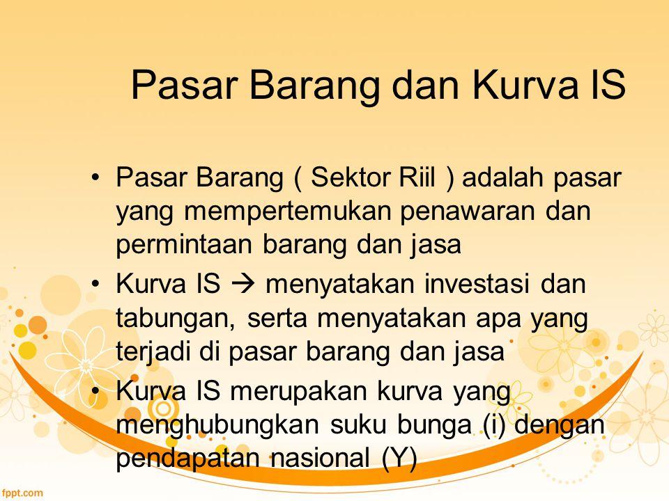 Pasar Barang dan Kurva IS Pasar Barang ( Sektor Riil ) adalah pasar yang mempertemukan penawaran dan permintaan barang dan jasa Kurva IS  menyatakan