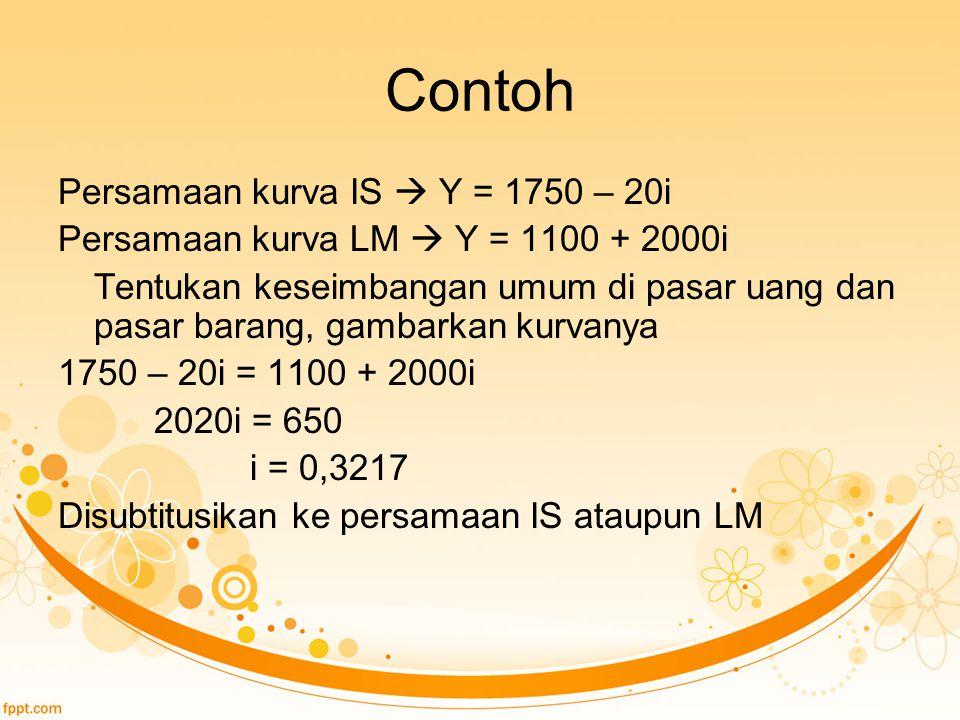 Contoh Persamaan kurva IS  Y = 1750 – 20i Persamaan kurva LM  Y = 1100 + 2000i Tentukan keseimbangan umum di pasar uang dan pasar barang, gambarkan kurvanya 1750 – 20i = 1100 + 2000i 2020i = 650 i = 0,3217 Disubtitusikan ke persamaan IS ataupun LM