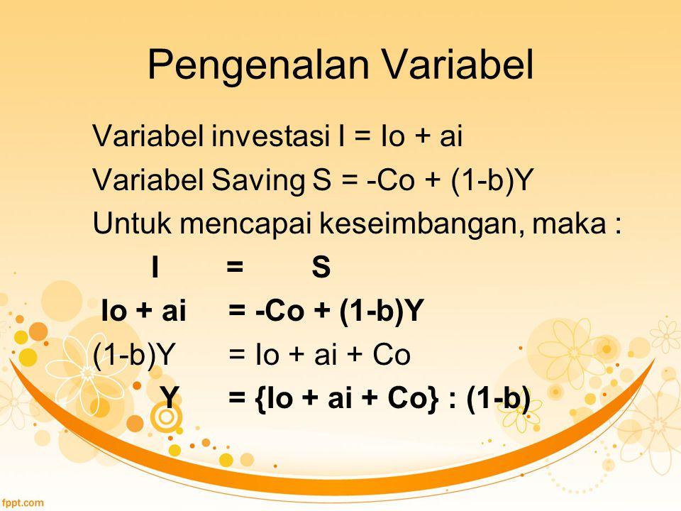 Pengenalan Variabel Variabel investasi I = Io + ai Variabel Saving S = -Co + (1-b)Y Untuk mencapai keseimbangan, maka : I = S Io + ai= -Co + (1-b)Y (1