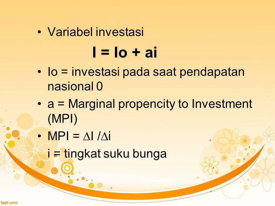 Variabel investasi I = Io + ai Io = investasi pada saat pendapatan nasional 0 a = Marginal propencity to Investment (MPI) MPI = ∆I /∆i i = tingkat suk