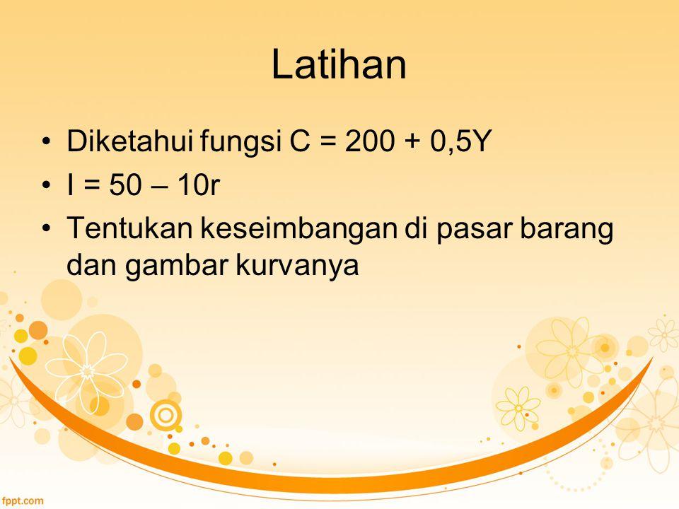Latihan Diketahui fungsi C = 200 + 0,5Y I = 50 – 10r Tentukan keseimbangan di pasar barang dan gambar kurvanya