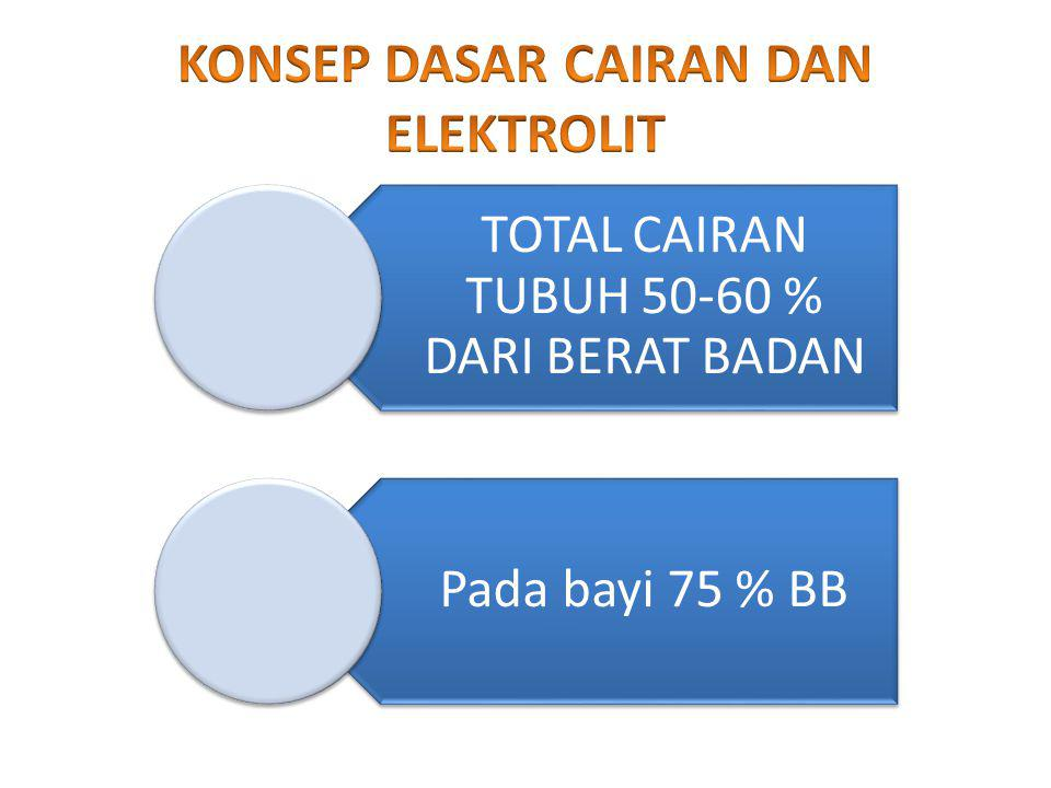 TOTAL CAIRAN TUBUH 50-60 % DARI BERAT BADAN Pada bayi 75 % BB