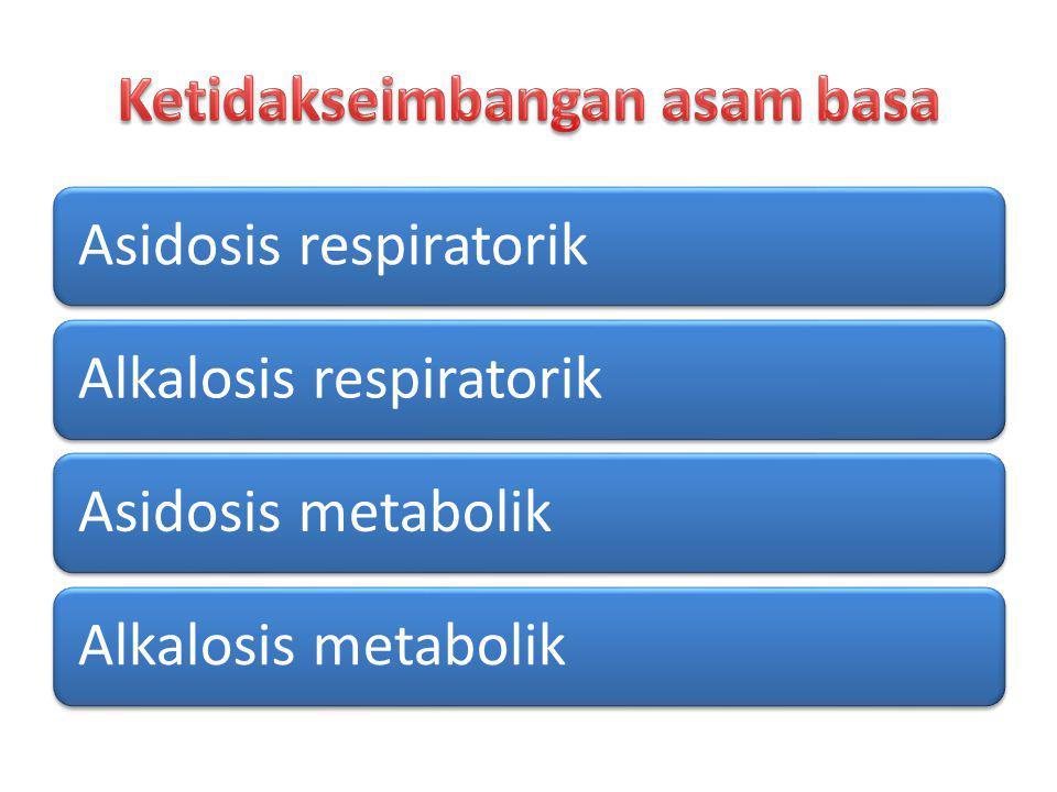 Asidosis respiratorikAlkalosis respiratorikAsidosis metabolikAlkalosis metabolik