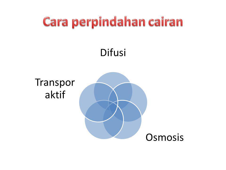Difusi Osmosis Transpor aktif