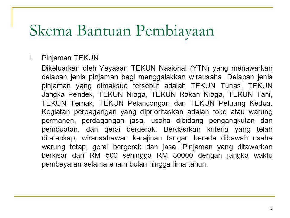 14 Skema Bantuan Pembiayaan I.Pinjaman TEKUN Dikeluarkan oleh Yayasan TEKUN Nasional (YTN) yang menawarkan delapan jenis pinjaman bagi menggalakkan wirausaha.
