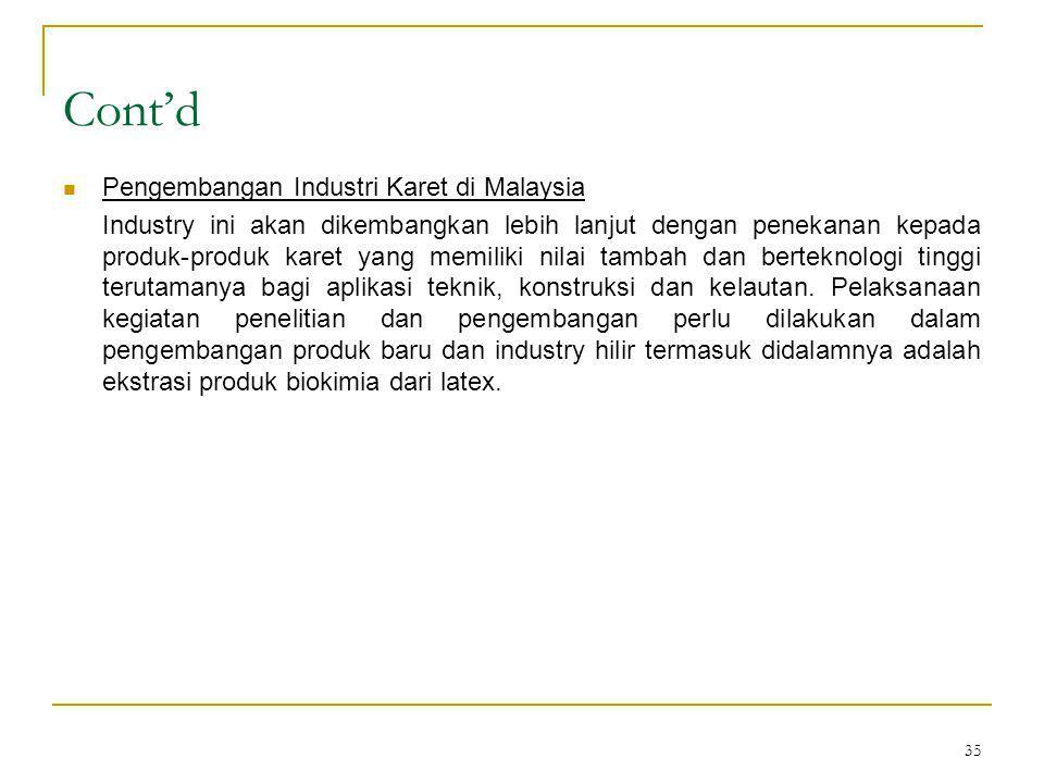 35 Cont'd Pengembangan Industri Karet di Malaysia Industry ini akan dikembangkan lebih lanjut dengan penekanan kepada produk-produk karet yang memiliki nilai tambah dan berteknologi tinggi terutamanya bagi aplikasi teknik, konstruksi dan kelautan.