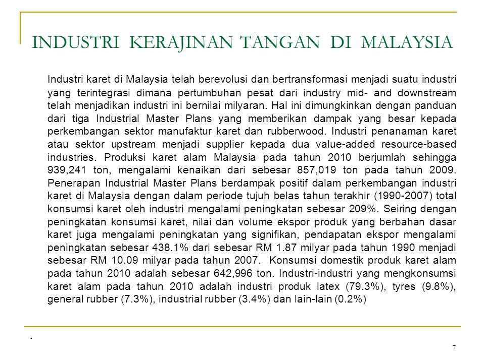 INDUSTRI KERAJINAN TANGAN DI MALAYSIA Industri karet di Malaysia telah berevolusi dan bertransformasi menjadi suatu industri yang terintegrasi dimana pertumbuhan pesat dari industry mid- and downstream telah menjadikan industri ini bernilai milyaran.