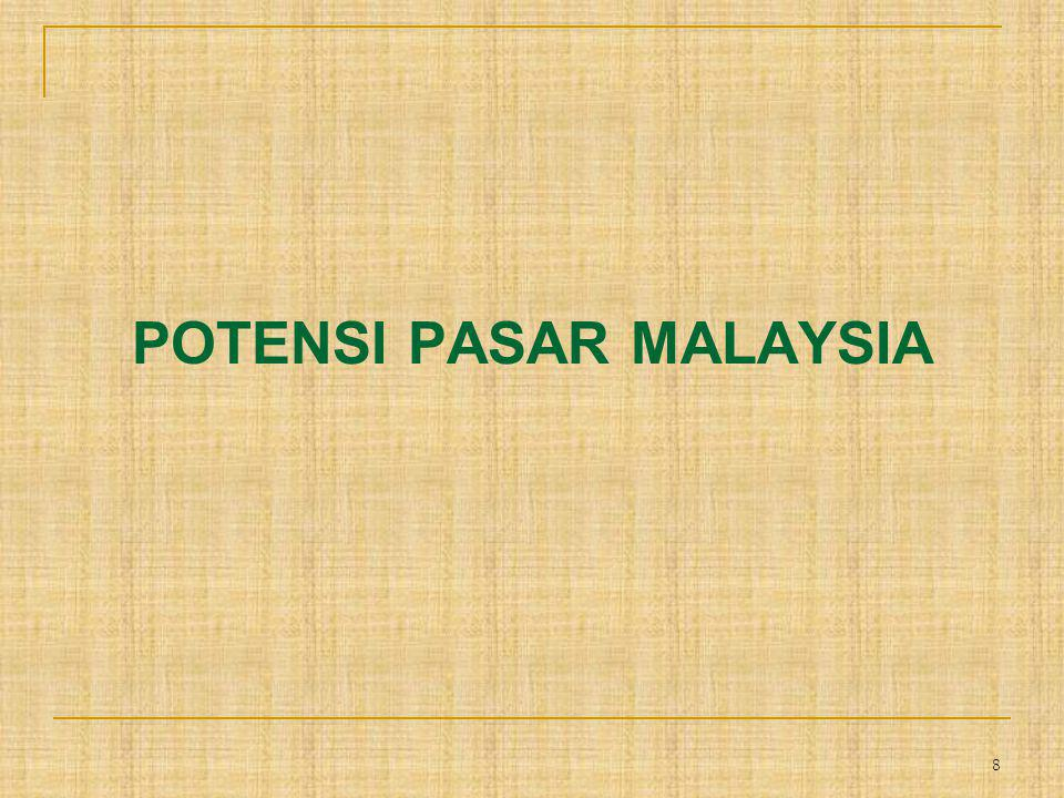 19 Produksi Karet Malaysia Sumber : Ministry of International Trade and Industry Malaysia