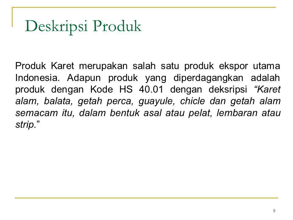 9 Deskripsi Produk Produk Karet merupakan salah satu produk ekspor utama Indonesia.