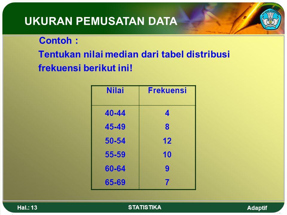 Adaptif Hal.: 13 STATISTIKA Contoh : Tentukan nilai median dari tabel distribusi frekuensi berikut ini! NilaiFrekuensi 40-44 45-49 50-54 55-59 60-64 6