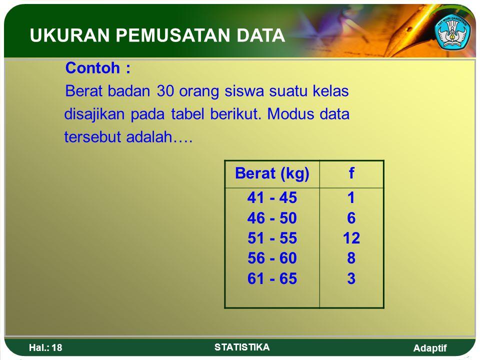 Adaptif Hal.: 18 STATISTIKA Contoh : Berat badan 30 orang siswa suatu kelas disajikan pada tabel berikut. Modus data tersebut adalah…. Berat (kg)f 41