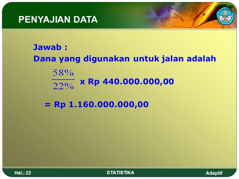 Adaptif Hal.: 22 STATISTIKA Jawab : Dana yang digunakan untuk jalan adalah x Rp 440.000.000,00 = Rp 1.160.000.000,00 PENYAJIAN DATA