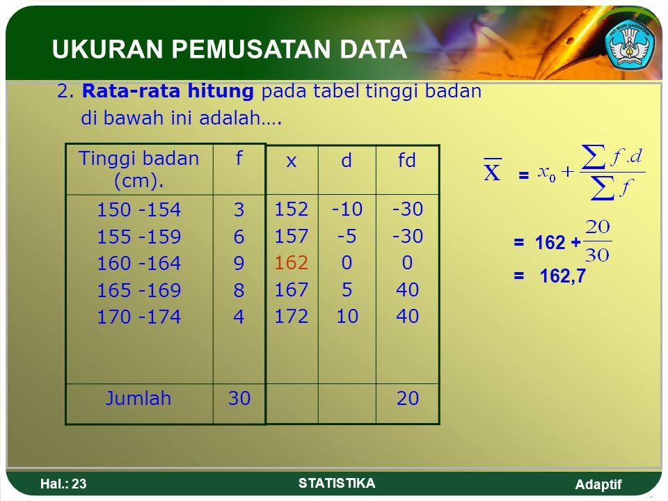 Adaptif Hal.: 23 STATISTIKA 2. Rata-rata hitung pada tabel tinggi badan di bawah ini adalah…. Tinggi badan (cm). f 150 -154 155 -159 160 -164 165 -169