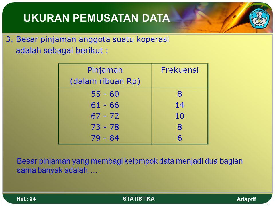 Adaptif Hal.: 24 STATISTIKA 3. Besar pinjaman anggota suatu koperasi adalah sebagai berikut : Pinjaman (dalam ribuan Rp) Frekuensi 55 - 60 61 - 66 67