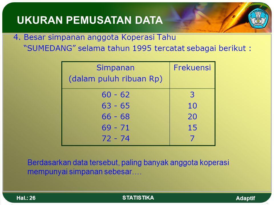 """Adaptif Hal.: 26 STATISTIKA 4. Besar simpanan anggota Koperasi Tahu """"SUMEDANG"""" selama tahun 1995 tercatat sebagai berikut : Simpanan (dalam puluh ribu"""