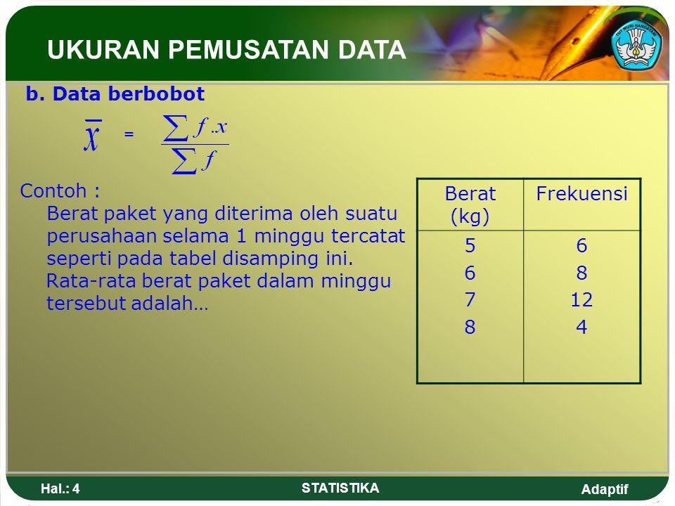 Adaptif Hal.: 25 STATISTIKA UKURAN PEMUSATAN DATA Jawab : Median terletak pada kelas interval ke-3, dengan b = 66,5 ; p = 6 ; F = 22 ; f = 10 ; n = 46 Nilai Me = 66,5 + 6 = 66,5 + 0,6 = 67,1 Jadi besar pinjaman = 67,1 x Rp 1000,00 = Rp 67.100,00