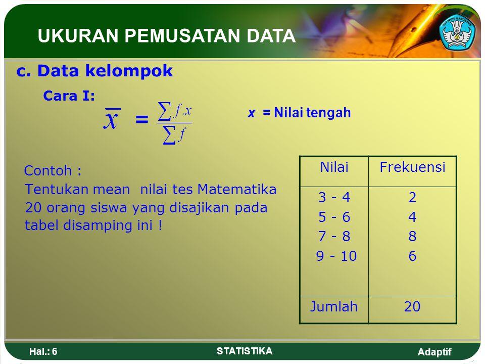 Adaptif Hal.: 27 STATISTIKA UKURAN PEMUSATAN DATA Jawab : Modus terletak pada kelas interval ke-3, dengan b = 65,5 ; p = 3 ; d 1 = 10 ; d 2 = 5; Modus (Mo) = 65,5 + 3 = 65,5 + 2 = 67,5 Jadi paling banyak anggota koperasi mempunyai simpanan sebesar 67,5 x Rp 10.000,00 = Rp 675.000,00