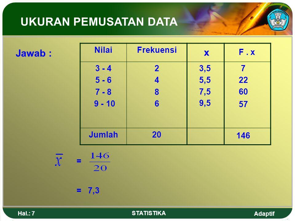 Adaptif Hal.: 7 STATISTIKA NilaiFrekuensi 3 - 4 5 - 6 7 - 8 9 - 10 24862486 Jumlah20 Jawab : = = 7,3 UKURAN PEMUSATAN DATA x F. x 3,5 5,5 7,5 9,5 7 22