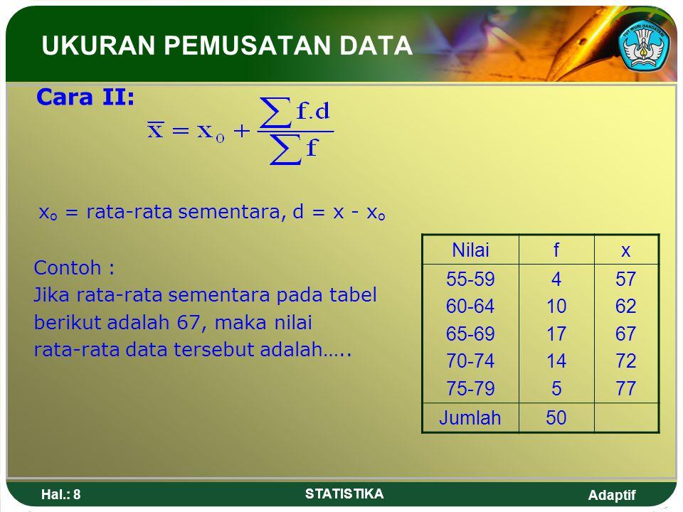Adaptif Hal.: 19 STATISTIKA Jawab : Modus terletak pada kelas interval ke-3, dengan b = 50,5; p = 5; d 1 = 6; d 2 = 4 Modus (Mo) = 50,5 + 5 = 50,5 + 3 = 53,5 UKURAN PEMUSATAN DATA