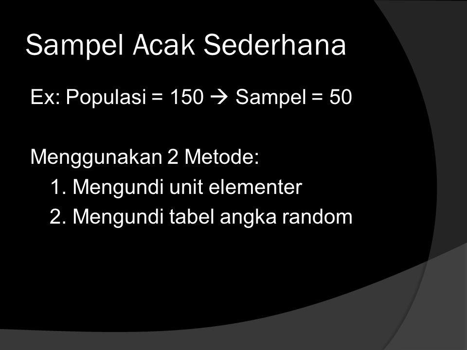 Sampel Sistematik  Ex: Populasi = 150  Sampel = 50 Sampling Rasio 150 : 50 = 3  Kelipatan 3  3,6,9…dst sampai ke- 50 dengan mengundi sampel pertama sebagai acuan.