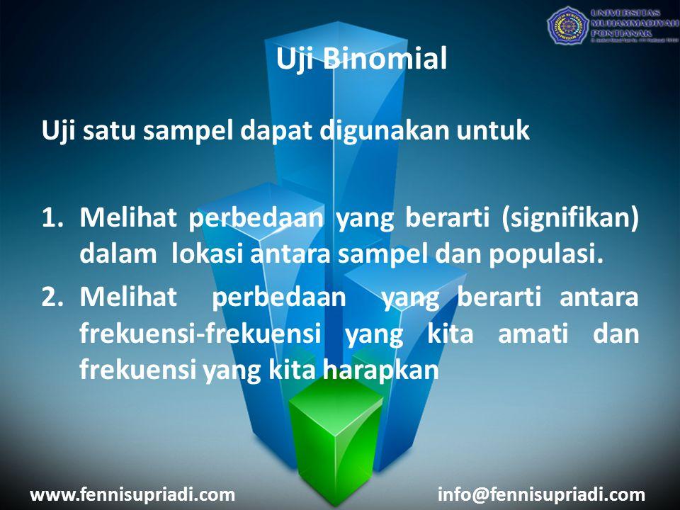 www.fennisupriadi.cominfo@fennisupriadi.com Uji satu sampel dapat digunakan untuk 1.Melihat perbedaan yang berarti (signifikan) dalam lokasi antara sampel dan populasi.
