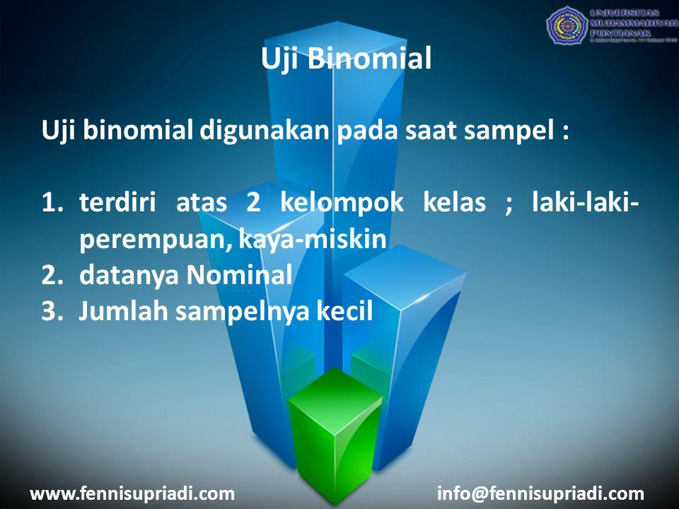 www.fennisupriadi.cominfo@fennisupriadi.com Uji binomial digunakan pada saat sampel : 1.terdiri atas 2 kelompok kelas ; laki-laki- perempuan, kaya-mis