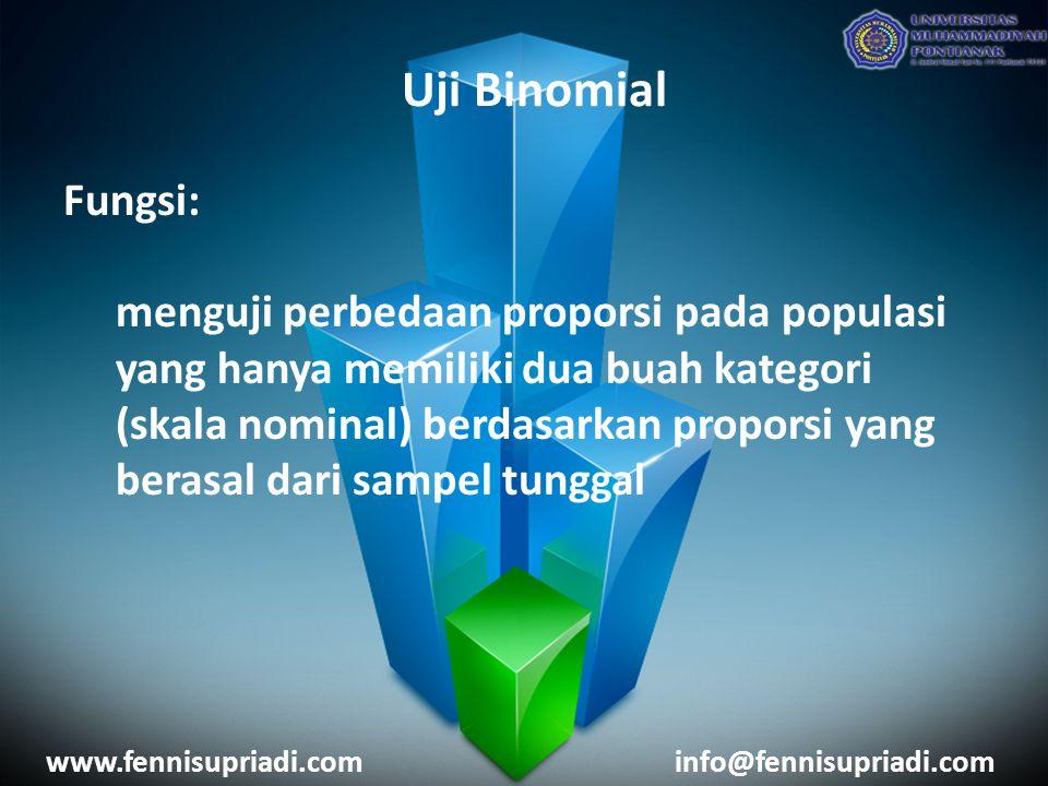 www.fennisupriadi.cominfo@fennisupriadi.com Fungsi: menguji perbedaan proporsi pada populasi yang hanya memiliki dua buah kategori (skala nominal) berdasarkan proporsi yang berasal dari sampel tunggal Uji Binomial