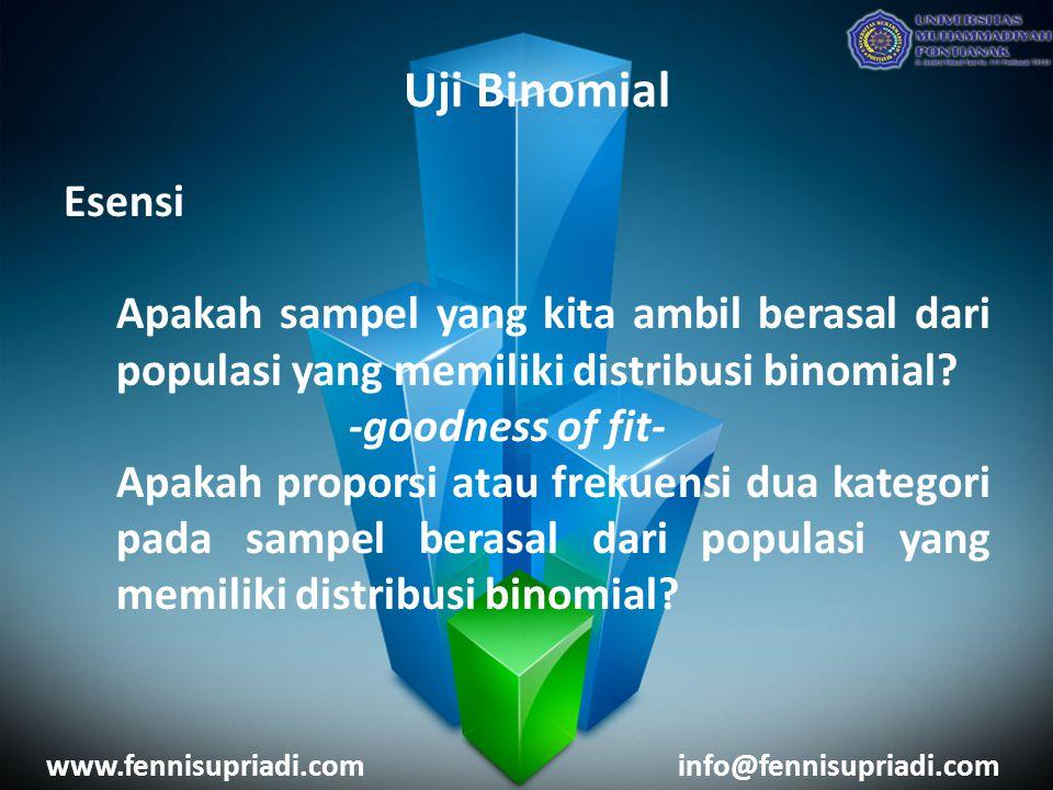 www.fennisupriadi.cominfo@fennisupriadi.com Esensi Apakah sampel yang kita ambil berasal dari populasi yang memiliki distribusi binomial? -goodness of