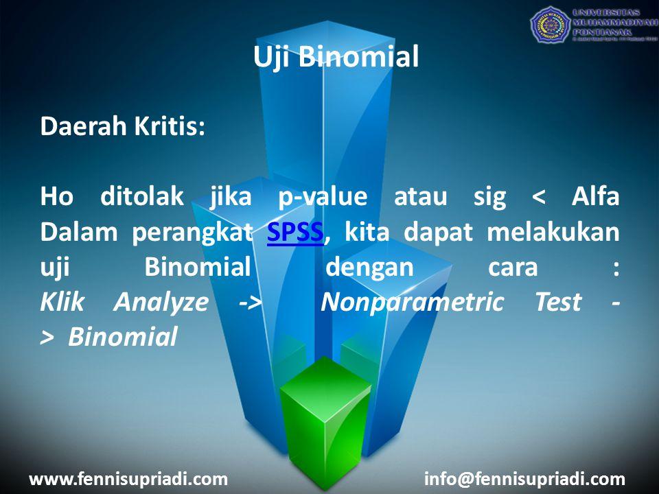 www.fennisupriadi.cominfo@fennisupriadi.com Daerah Kritis: Ho ditolak jika p-value atau sig Nonparametric Test - > BinomialSPSS Uji Binomial