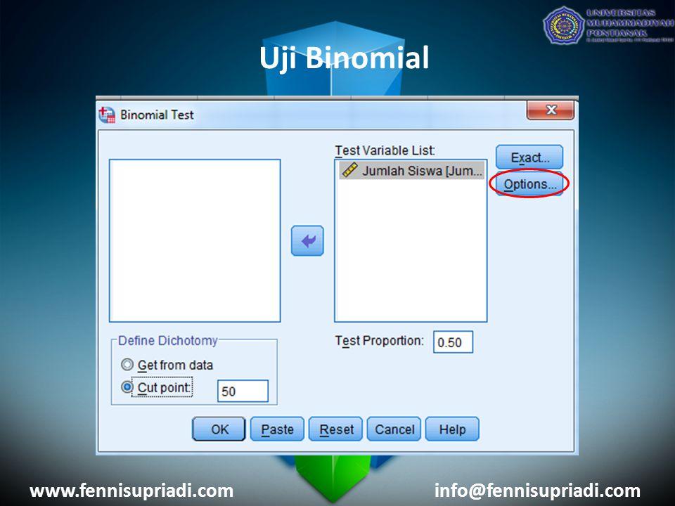 www.fennisupriadi.cominfo@fennisupriadi.com Uji Binomial