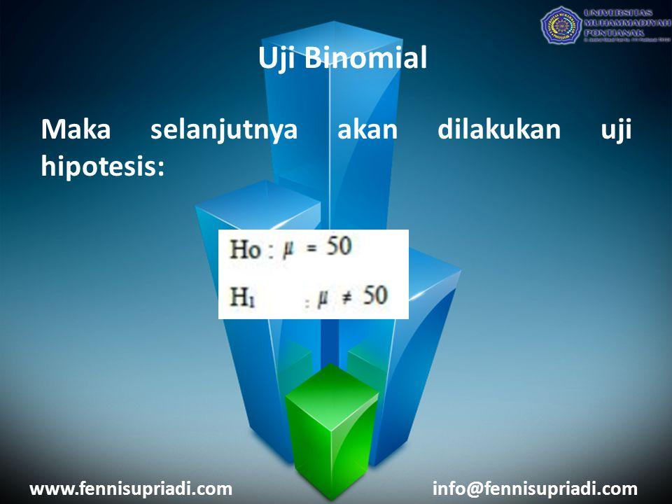 www.fennisupriadi.cominfo@fennisupriadi.com Maka selanjutnya akan dilakukan uji hipotesis: Uji Binomial