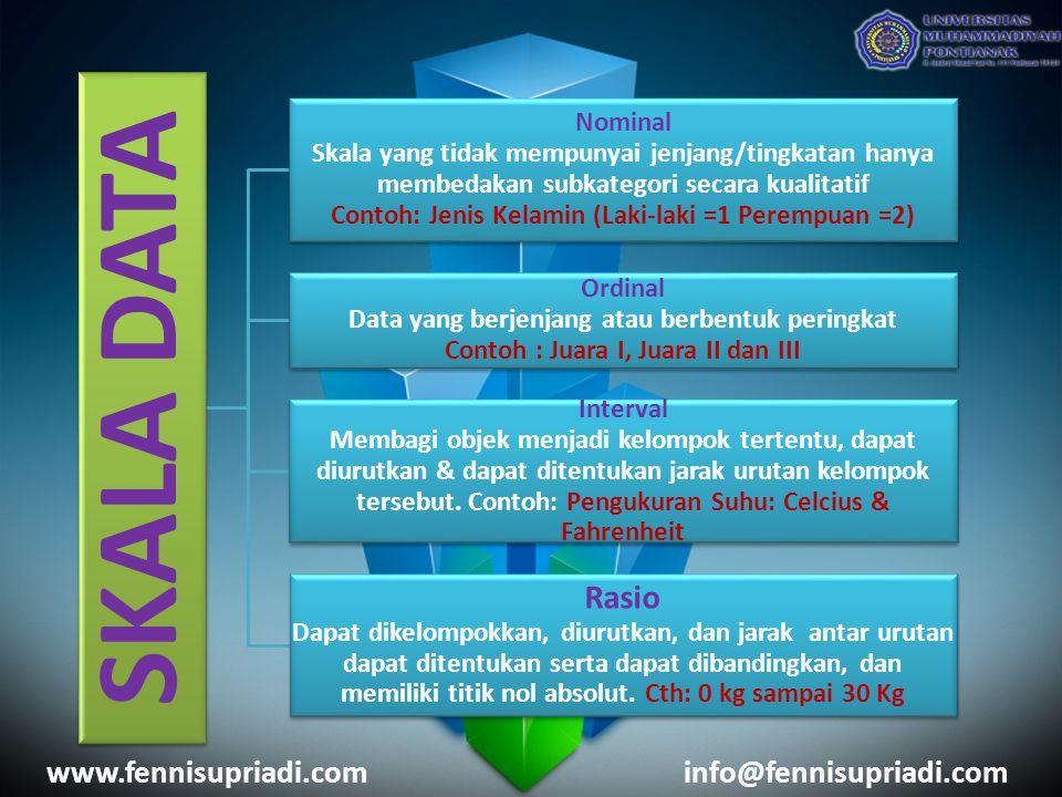 www.fennisupriadi.cominfo@fennisupriadi.com SKALA DATA Nominal Skala yang tidak mempunyai jenjang/tingkatan hanya membedakan subkategori secara kualit