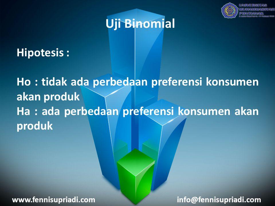 www.fennisupriadi.cominfo@fennisupriadi.com Hipotesis : Ho : tidak ada perbedaan preferensi konsumen akan produk Ha : ada perbedaan preferensi konsumen akan produk Uji Binomial