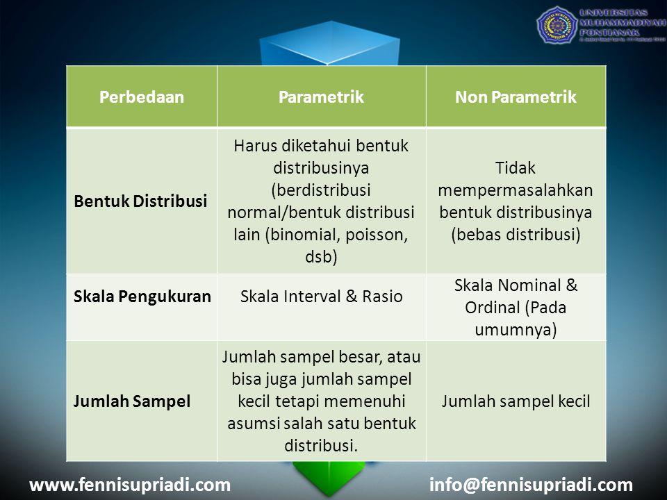 www.fennisupriadi.cominfo@fennisupriadi.com PerbedaanParametrikNon Parametrik Bentuk Distribusi Harus diketahui bentuk distribusinya (berdistribusi no