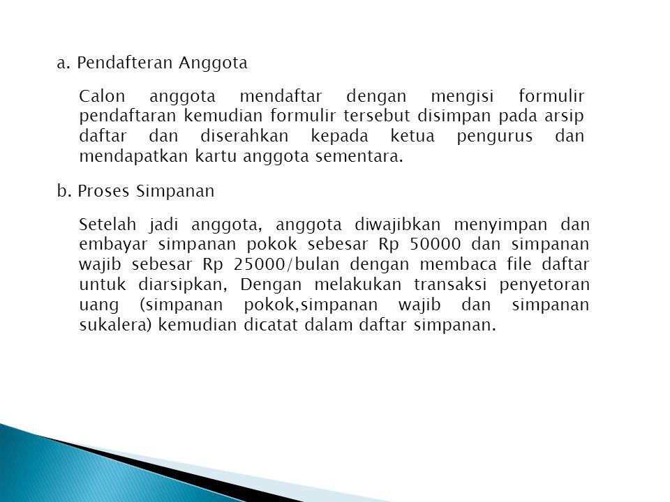 a. Pendafteran Anggota Calon anggota mendaftar dengan mengisi formulir pendaftaran kemudian formulir tersebut disimpan pada arsip daftar dan diserahka