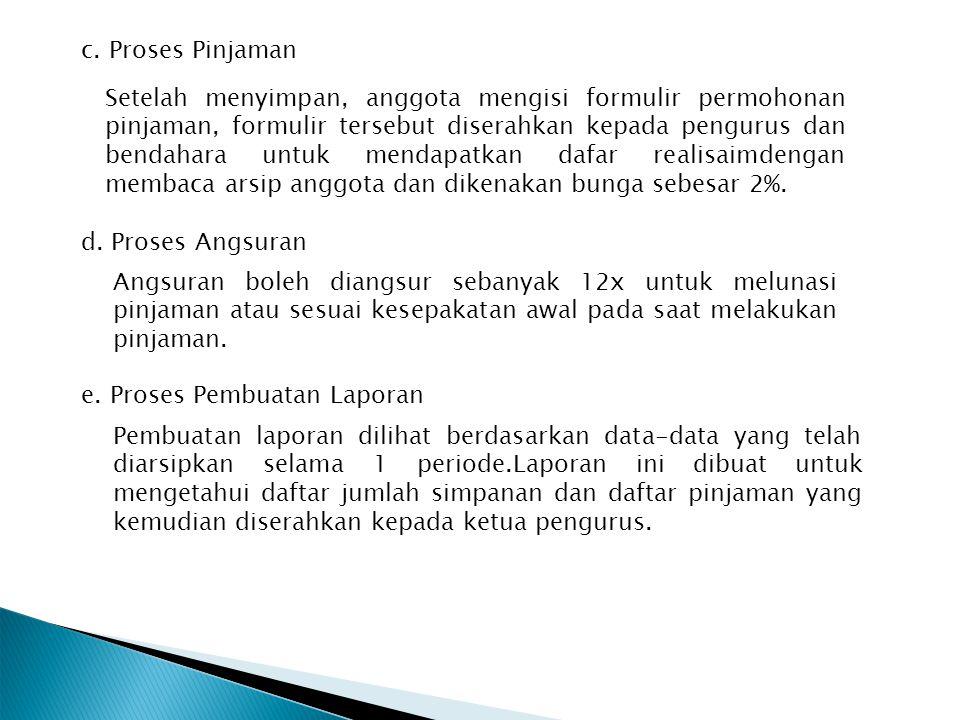 c. Proses Pinjaman Setelah menyimpan, anggota mengisi formulir permohonan pinjaman, formulir tersebut diserahkan kepada pengurus dan bendahara untuk m