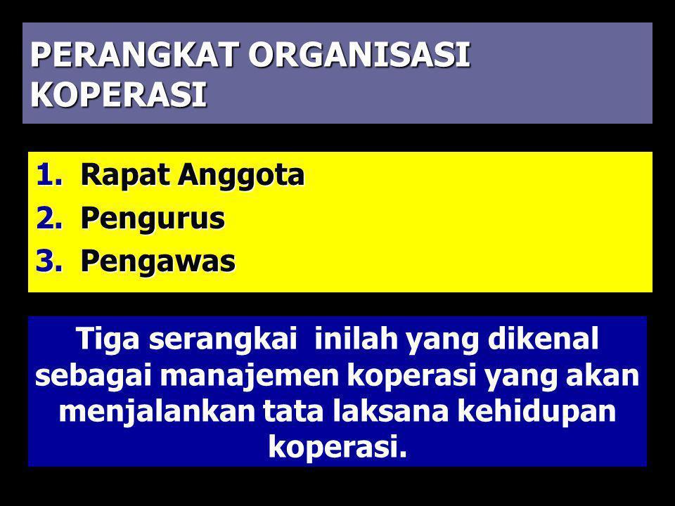 PERANGKAT ORGANISASI KOPERASI 1.Rapat Anggota 2.Pengurus 3.Pengawas Tiga serangkai inilah yang dikenal sebagai manajemen koperasi yang akan menjalankan tata laksana kehidupan koperasi.