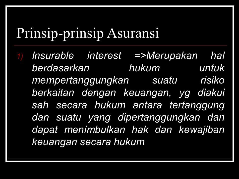 Prinsip-prinsip Asuransi 1) Insurable interest =>Merupakan hal berdasarkan hukum untuk mempertanggungkan suatu risiko berkaitan dengan keuangan, yg di