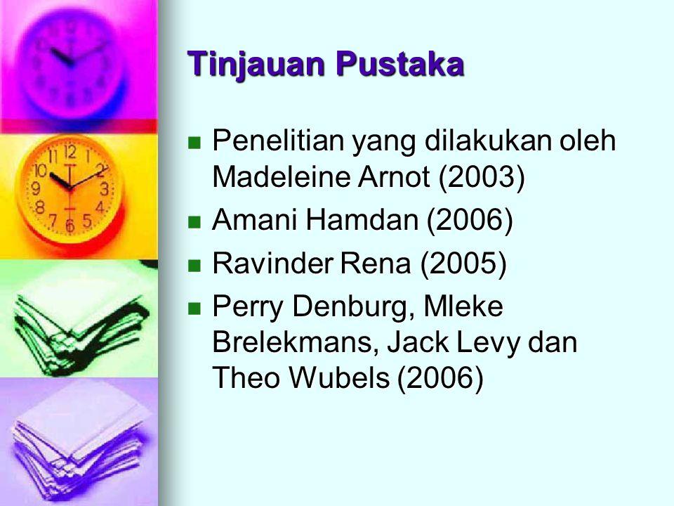 Tinjauan Pustaka Penelitian yang dilakukan oleh Madeleine Arnot (2003) Penelitian yang dilakukan oleh Madeleine Arnot (2003) Amani Hamdan (2006) Amani Hamdan (2006) Ravinder Rena (2005) Ravinder Rena (2005) Perry Denburg, Mleke Brelekmans, Jack Levy dan Theo Wubels (2006) Perry Denburg, Mleke Brelekmans, Jack Levy dan Theo Wubels (2006)
