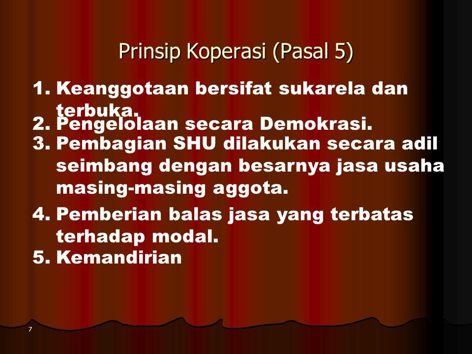 7 Prinsip Koperasi (Pasal 5) 1.Keanggotaan bersifat sukarela dan terbuka. 2.Pengelolaan secara Demokrasi. 3.Pembagian SHU dilakukan secara adil seimba