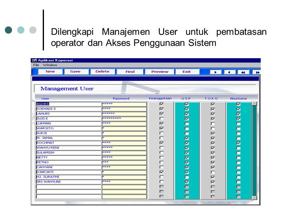 Dilengkapi Manajemen User untuk pembatasan operator dan Akses Penggunaan Sistem