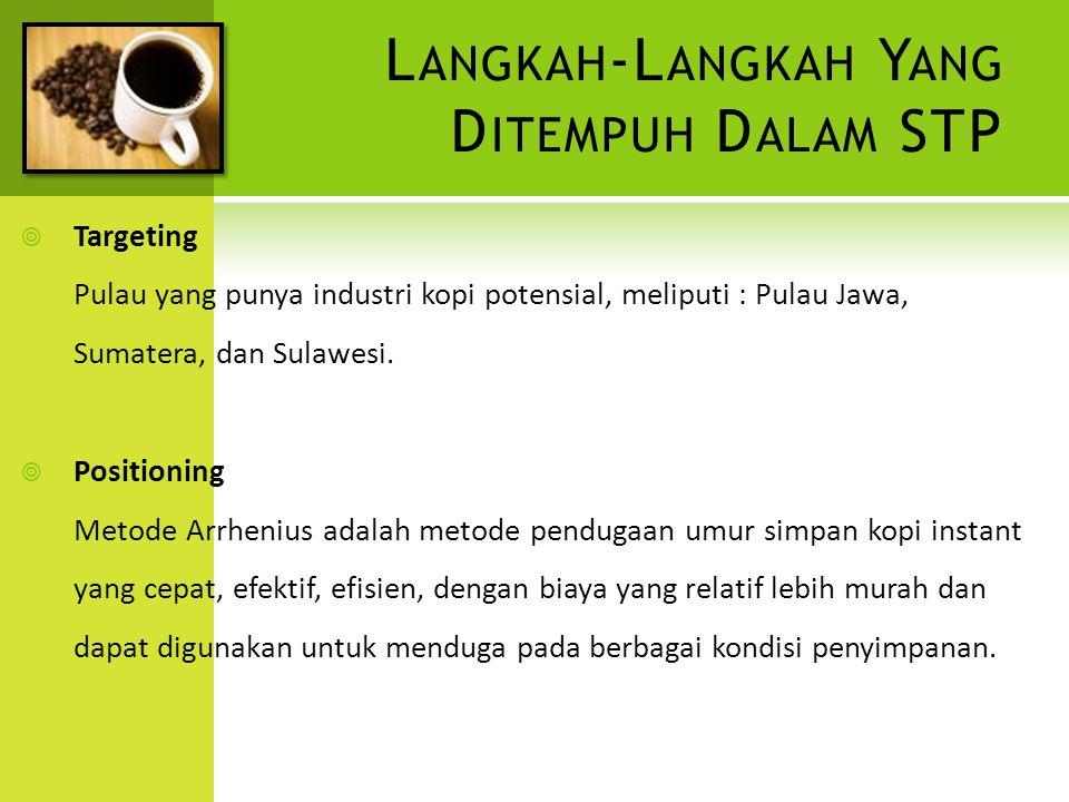  Targeting Pulau yang punya industri kopi potensial, meliputi : Pulau Jawa, Sumatera, dan Sulawesi.