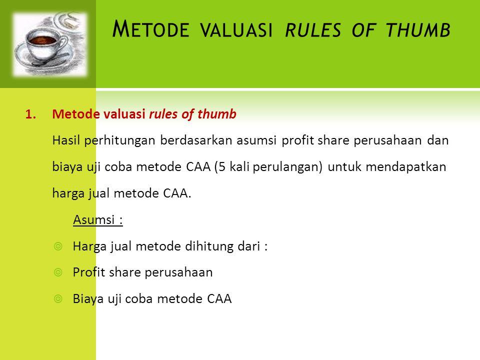 1.Metode valuasi rules of thumb Hasil perhitungan berdasarkan asumsi profit share perusahaan dan biaya uji coba metode CAA (5 kali perulangan) untuk mendapatkan harga jual metode CAA.