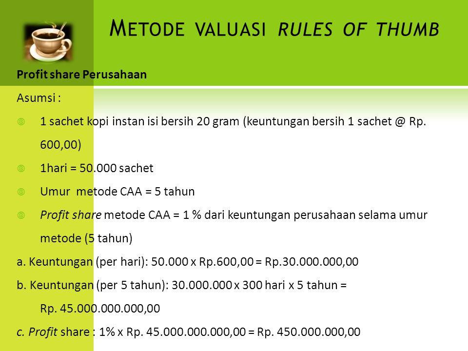 Profit share Perusahaan Asumsi :  1 sachet kopi instan isi bersih 20 gram (keuntungan bersih 1 sachet @ Rp.