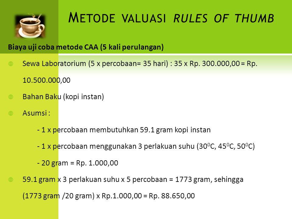 Biaya uji coba metode CAA (5 kali perulangan)  Sewa Laboratorium (5 x percobaan= 35 hari) : 35 x Rp.