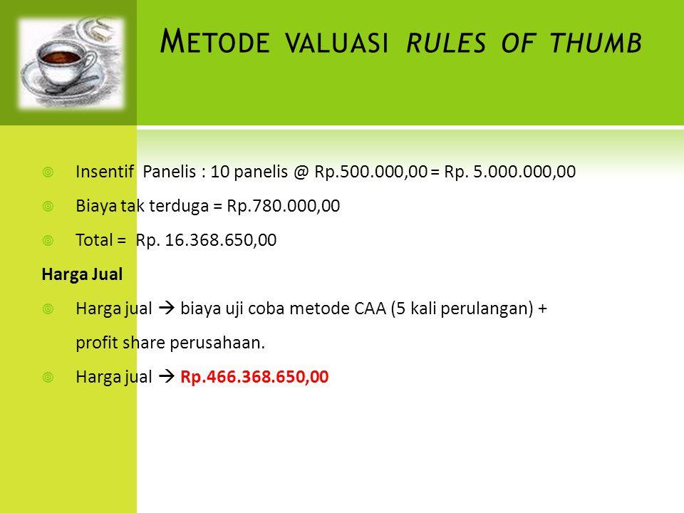  Insentif Panelis : 10 panelis @ Rp.500.000,00 = Rp.